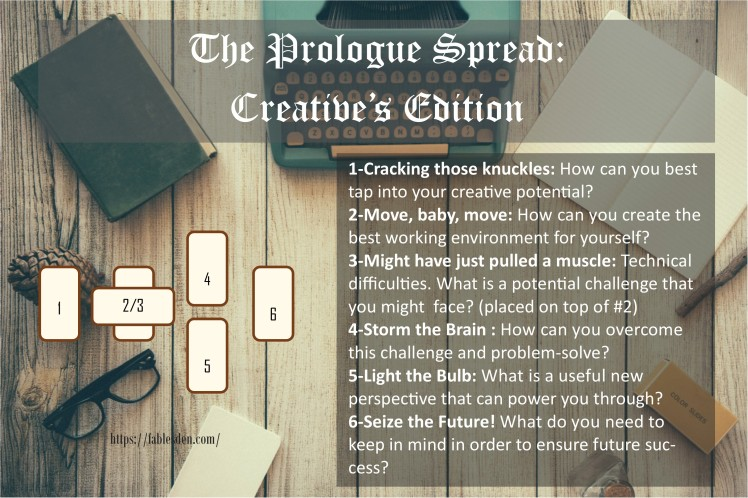 The Prologue Spread Creative's Edition