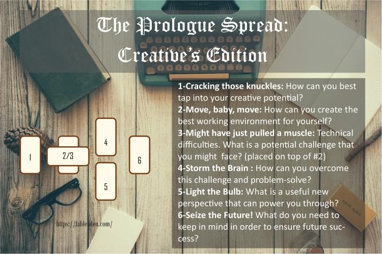 The Prologue Spread Creative's Edition