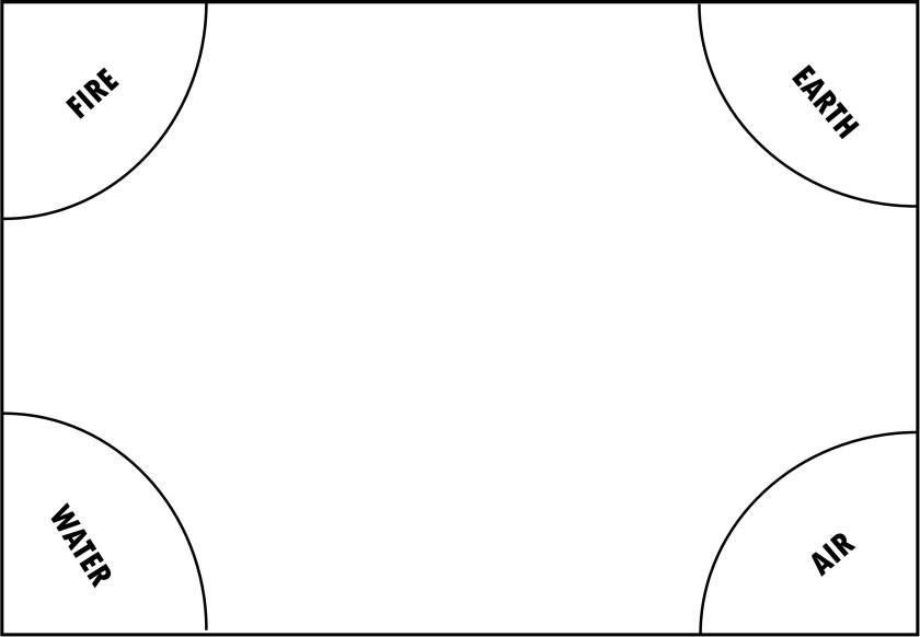elemental-corners