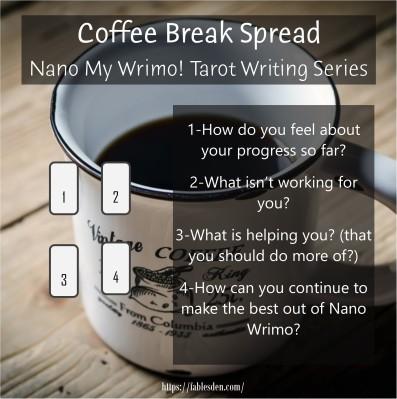coffee-break-spread