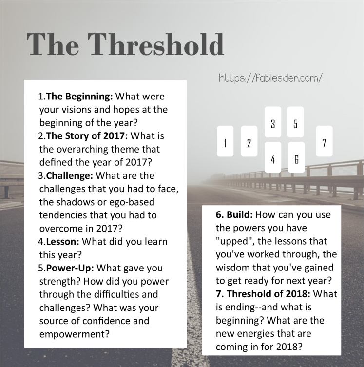 Threshold Spread