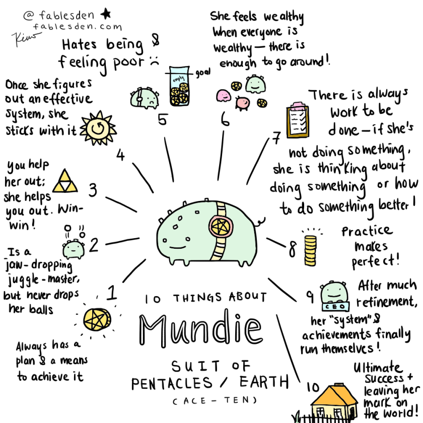 10 things about Mundie suit of pentacles 1-10